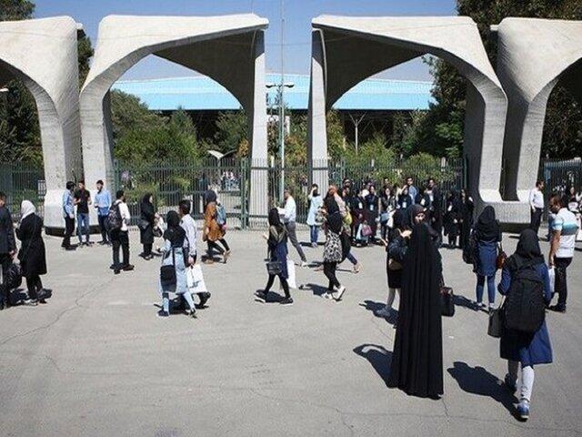معرفی برترین دانشگاه ایران بر اساس نظام رتبه بندی یو.اس نیوز2021
