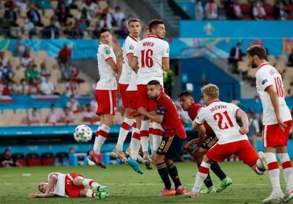 یورو 2020، فزونی آماری اسپانیا در ملاقات با لهستان